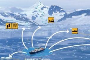 Antartida -  Base Camp en la Península Antártica   - Oferta 04/Mar - Montañismo, kayak y acampada en el continente